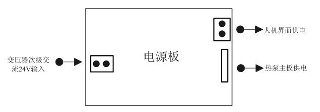 空气源热泵热水机组安装使用说明书——控制板接线示意图