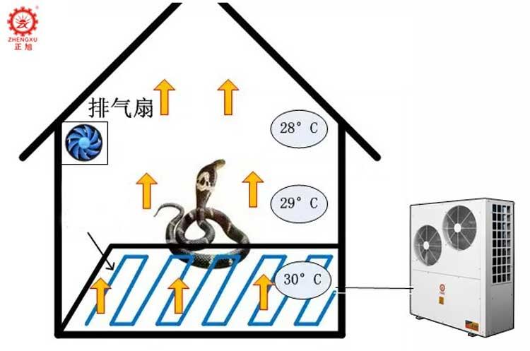 空气能蛇养殖采暖机组空气能热泵采暖畜牧采暖空气能养蛇采暖